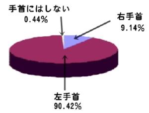 0-372