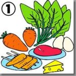 様々な食材の栄養素と特徴は?それを2回に分けて紹介!その①です。