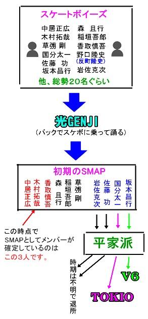 smap22