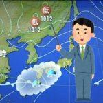 KAT-TUN田口淳之介が気象予報士を目指す!予報士になるには?